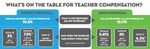 teacher_compensation-thumb-700x228-1179