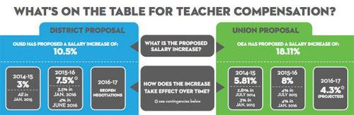 teacher_compensation-thumb-700x228-1179