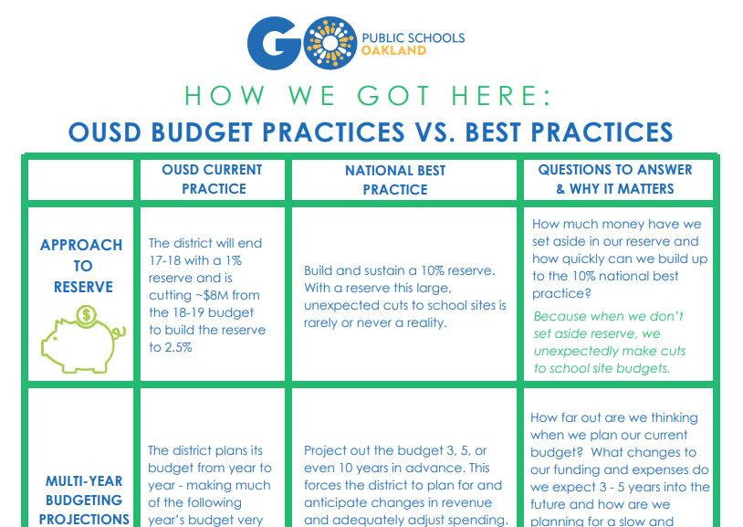 ousd budget update third round of budget cuts go public schools